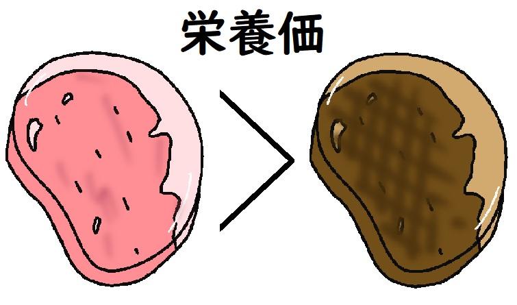生肉と焼肉